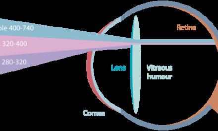 La luz y las patologías oculares