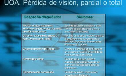 Atención psicológica ante la perdida de visión