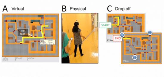 Un juego virtual mejora las habilidades de navegación en pacientes ciegos