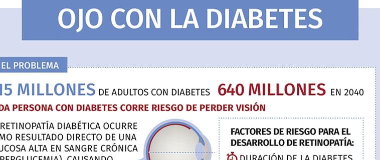 puede funcionar causando diabetes