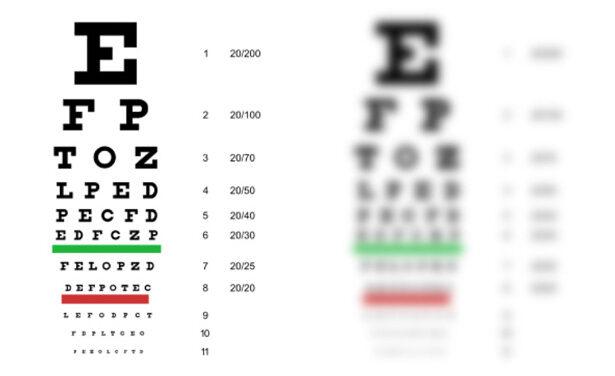 Prolongar el resto visual y retrasar la ceguera total