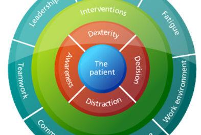 Seguridad del paciente y desarrollo de fármacos