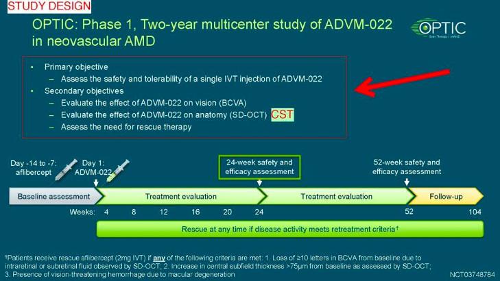 ADVM-022 terapia génica en la clínica para la DMAE húmeda