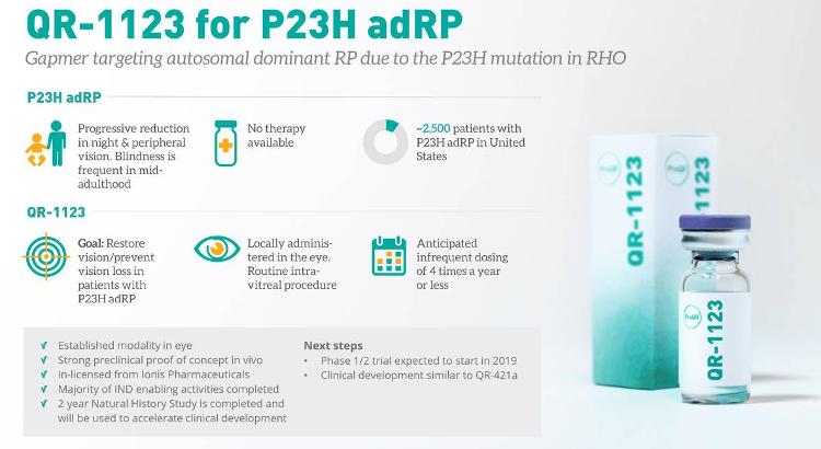 QR-1123 medicamento huérfano para retinosis pigmentaria autosómica dominante