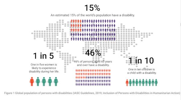 Mapa población mundial con discapacidad