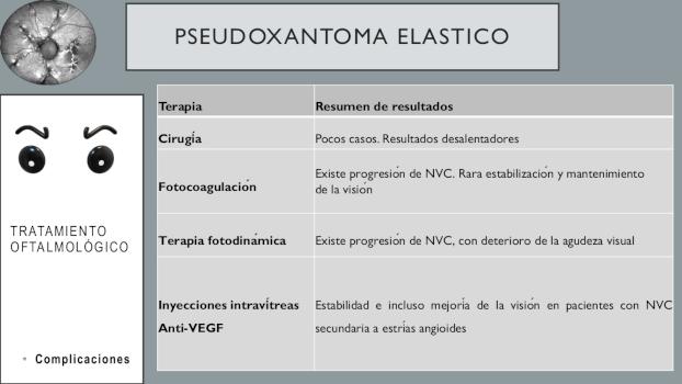 Infografía de PSEUDOXANTOMA ELASTICO 10